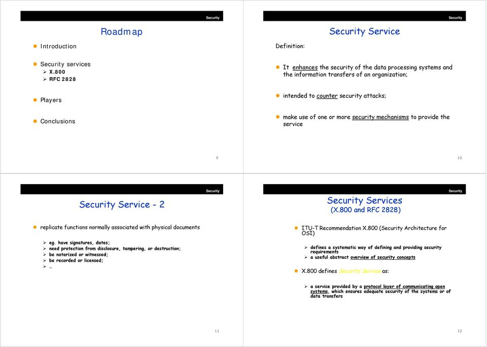 more security mechanisms to provide the service 9 10 Service - 2 Services (X.800 and RFC 2828) replicate functions normally associated with physical documents ITU-T Recommendation X.
