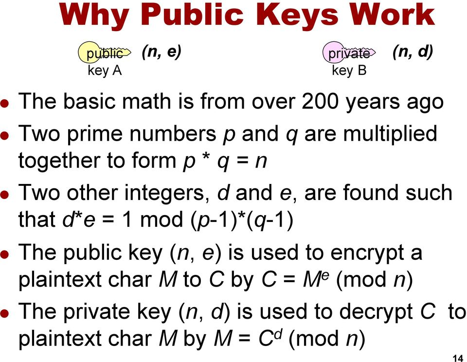 found such that d*e = 1 mod (p-1)*(q-1) l The public key (n, e) is used to encrypt a plaintext char M to