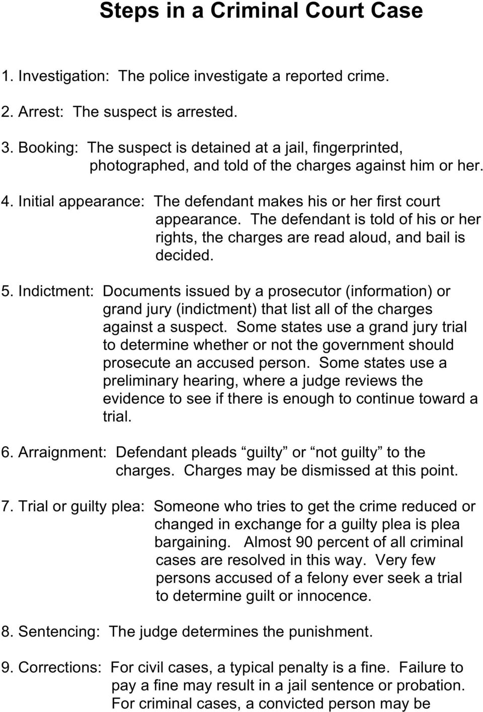 The defendant is told of his or her rights, the charges are read aloud, and bail is decided. 5.
