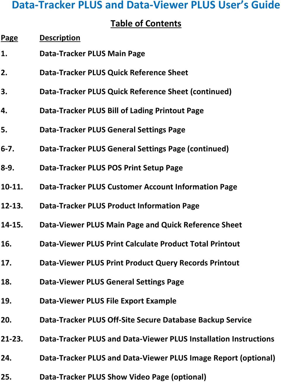 Data-Tracker PLUS General Settings Page (continued) 8-9. Data-Tracker PLUS POS Print Setup Page 10-11. Data-Tracker PLUS Customer Account Information Page 12-13.