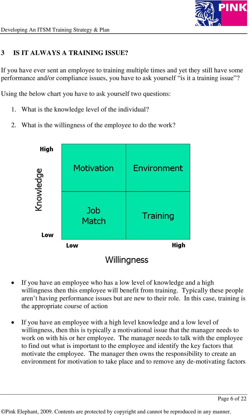 Using the below chart you have to ask yourself two questions: 1. What is the knowledge level of the individual? 2. What is the willingness of the employee to do the work?