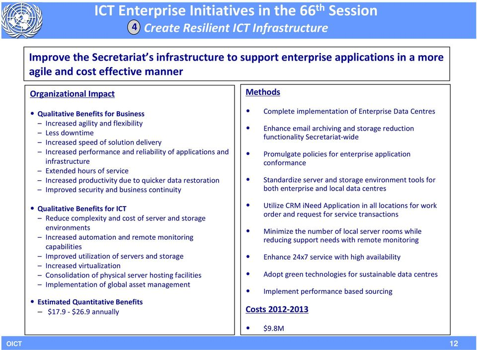 applications and infrastructure Extended hours of service Increased productivity due to quicker data restoration Improved security and business continuity Qualitative Benefits for ICT Reduce