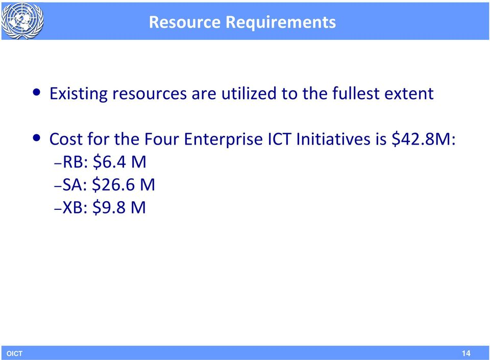 the Four Enterprise ICT Initiatives is $42.
