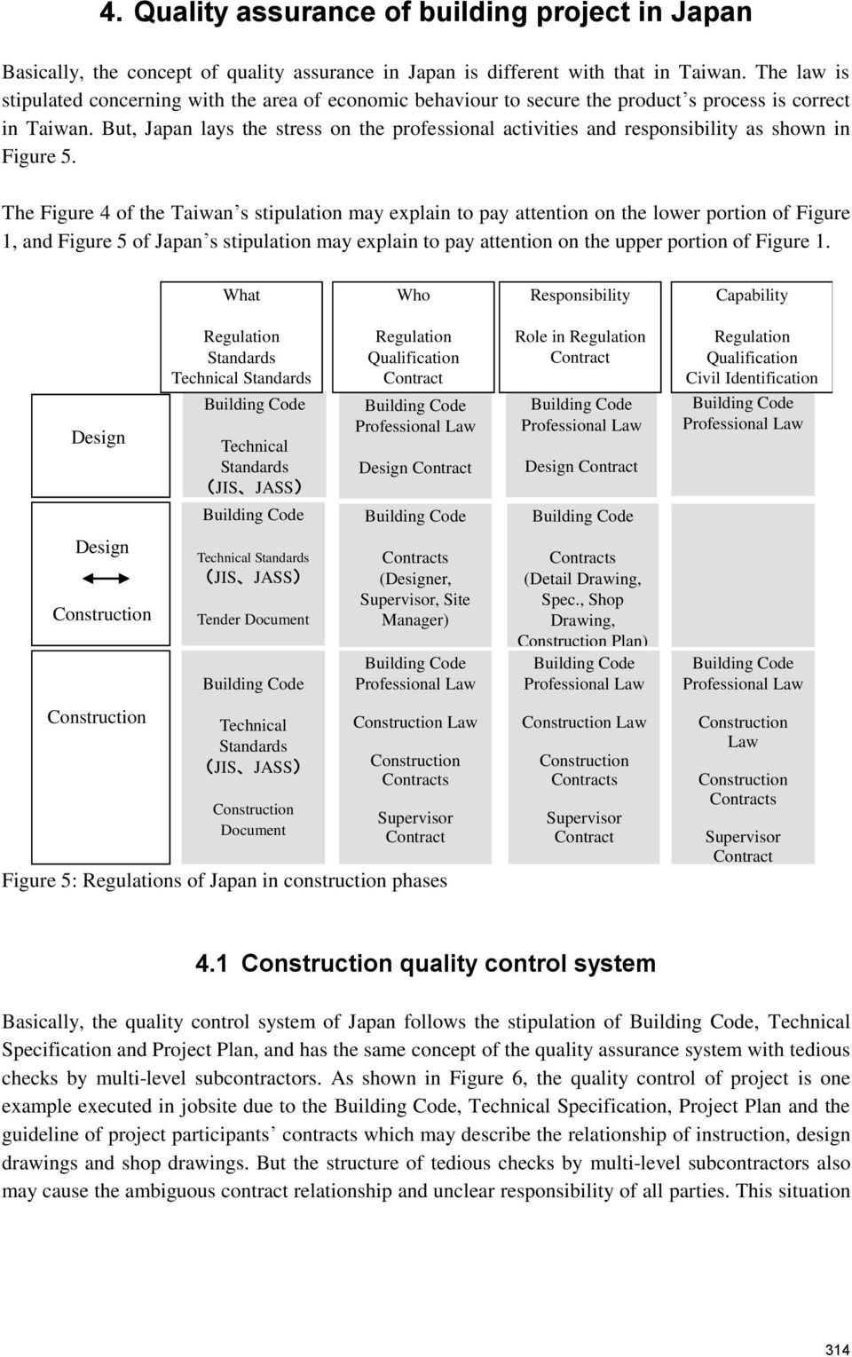quality assurance in construction