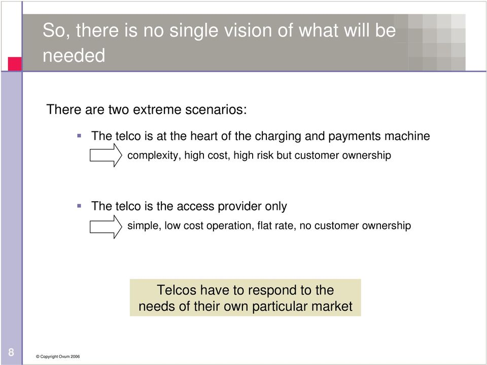 but customer ownership The telco is the access provider only simple, low cost operation,