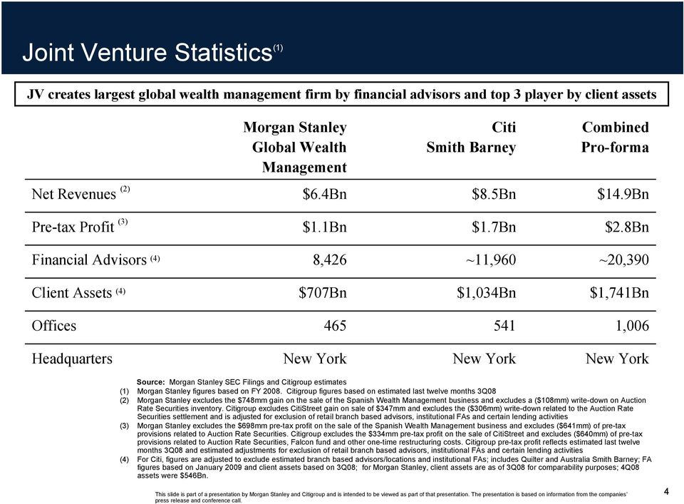 8Bn Financial Advisors (4) 8,426 ~11,960 ~20,390 Client Assets (4) $707Bn $1,034Bn $1,741Bn Offices 465 541 1,006 Headquarters New York New York New York Source: Morgan Stanley SEC Filings and