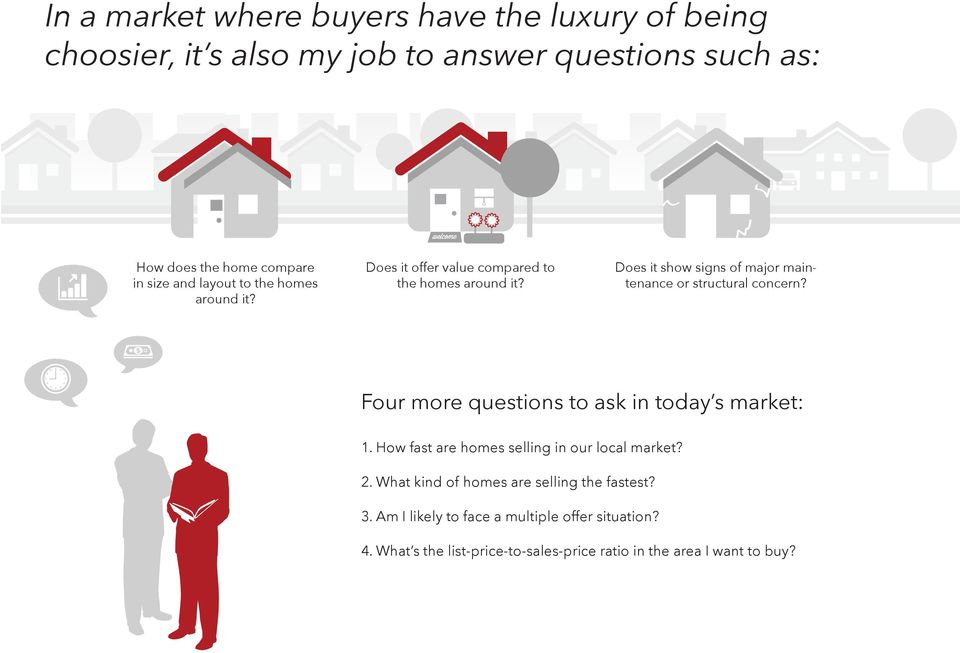 Does it show signs of major maintenance or structural concern? Four more questions to ask in today s market: 1.