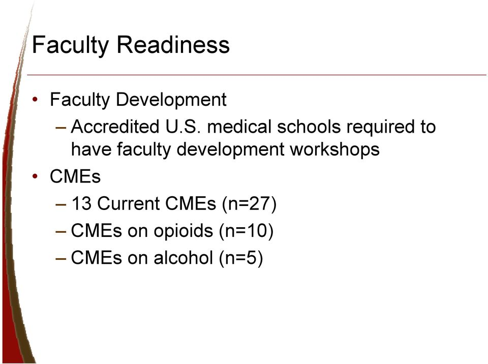 medical schools required to have faculty