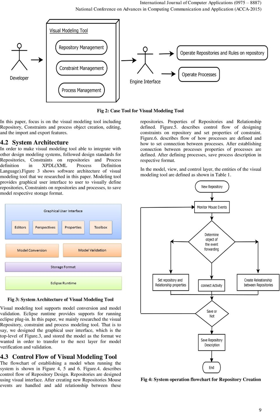 2 System Architecture In order to make visual modeling tool able to integrate with other design modeling systems, followed design standards for Repositories, Constraints on repositories and Process