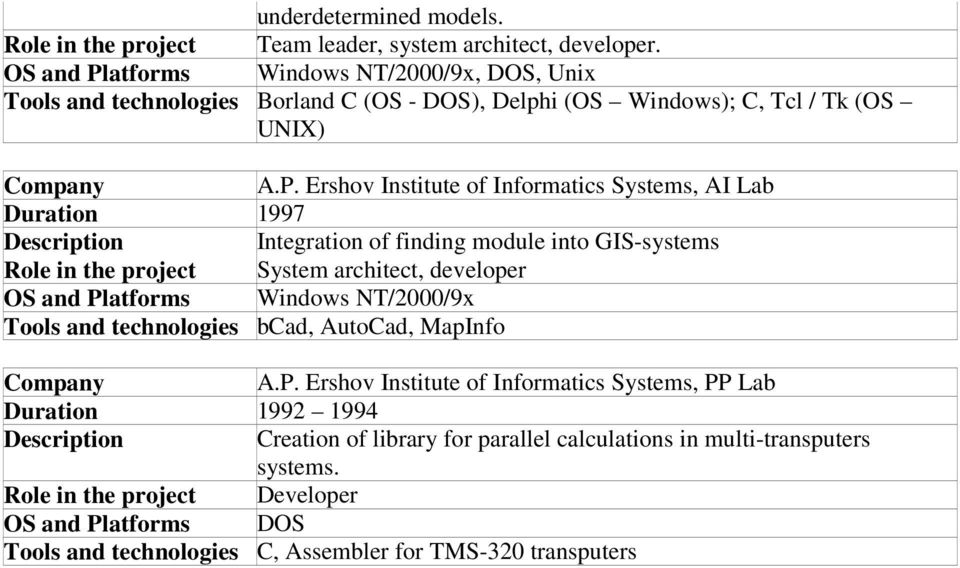 Integration of finding module into GIS-systems Role in the project System architect, developer OS and Platforms Windows NT/2000/9x Tools and