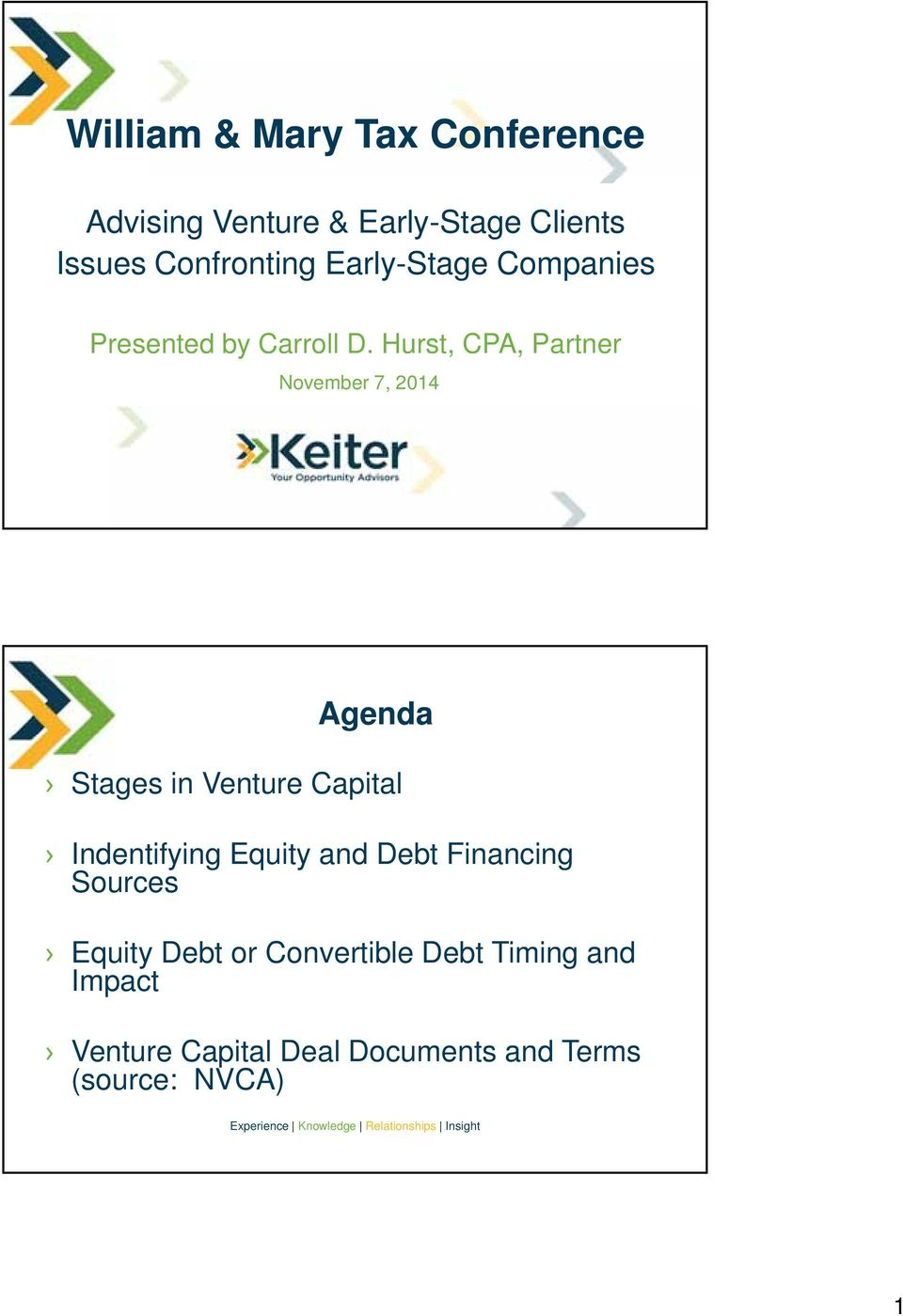 Hurst, CPA, Partner November 7, 2014 Agenda Stages in Venture Capital Indentifying Equity