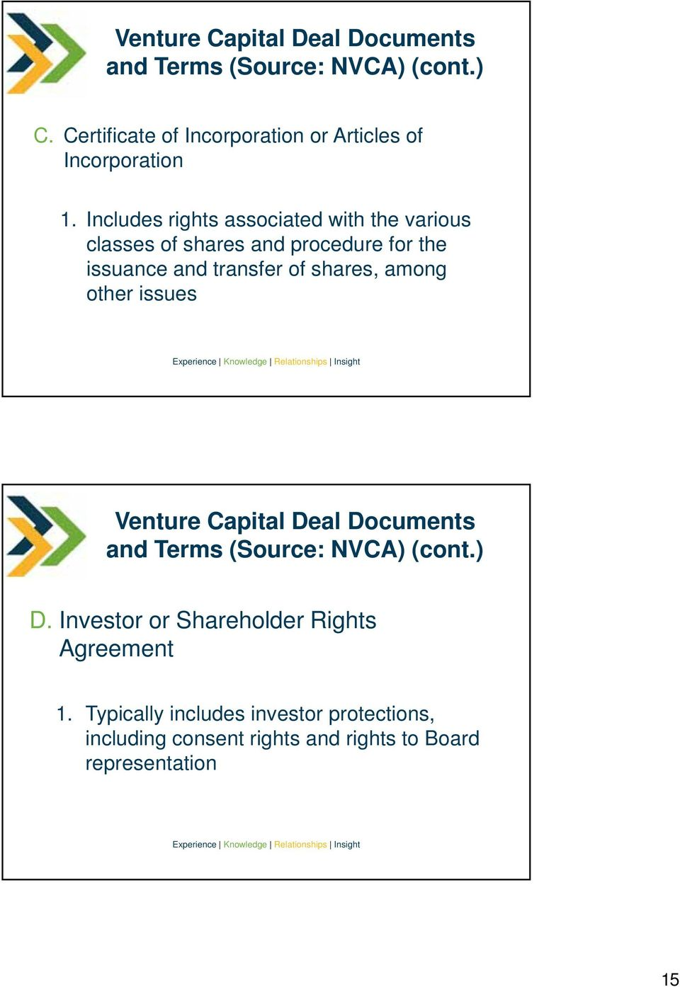 transfer of shares, among other issues Venture Capital Deal Documents D.