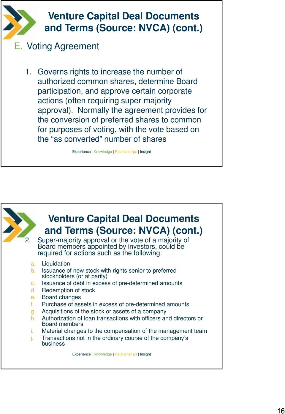 Normally the agreement provides for the conversion of preferred shares to common for purposes of voting, with the vote based on the as converted number of shares Venture Capital Deal Documents 2.
