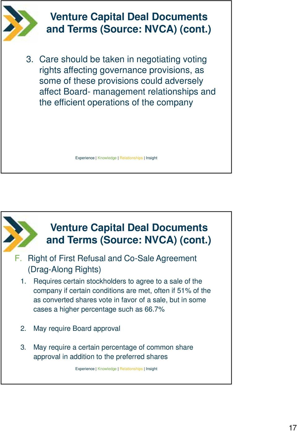 the efficient operations of the company Venture Capital Deal Documents F. Right of First Refusal and Co-Sale Agreement (Drag-Along Rights) 1.