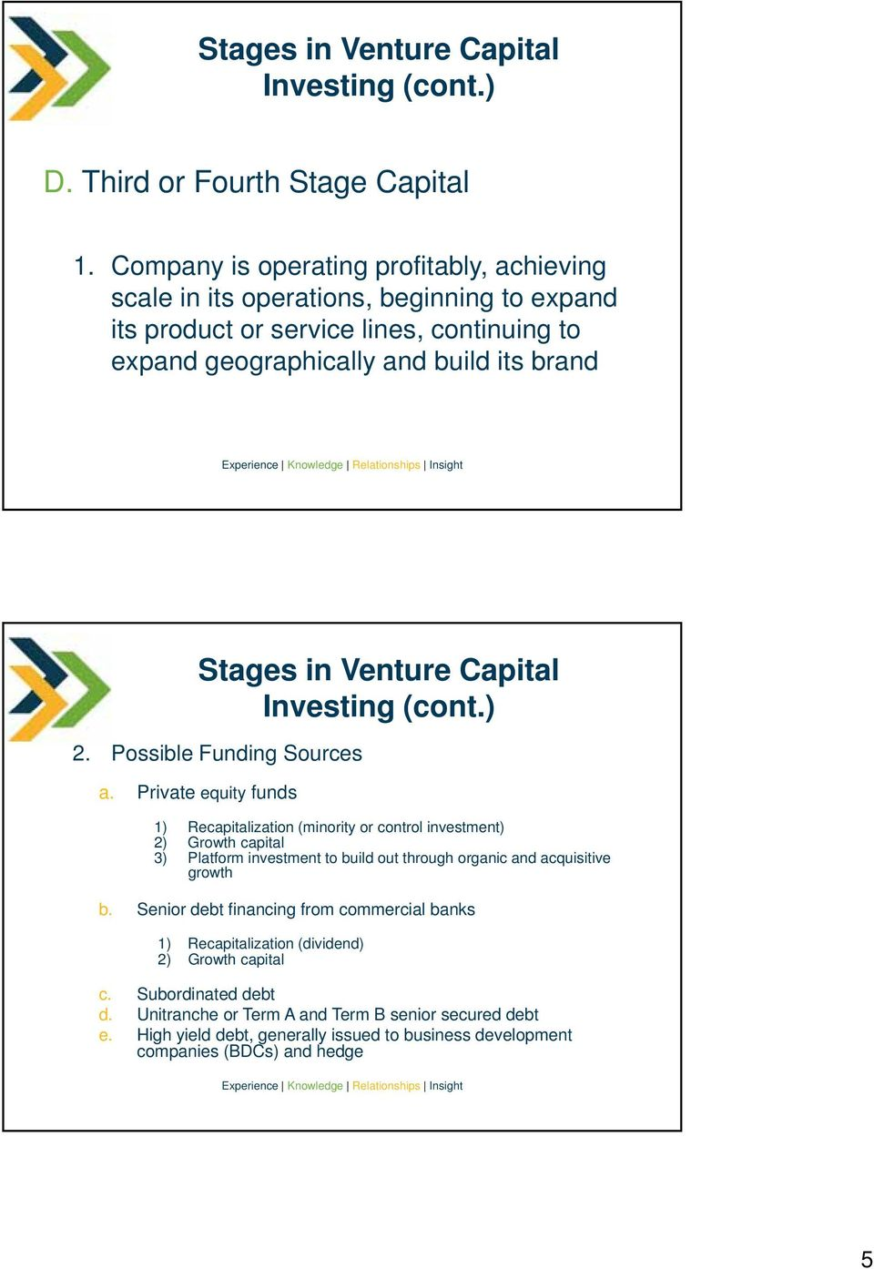 Venture Capital Investing (cont.) 2. Possible Funding Sources a.