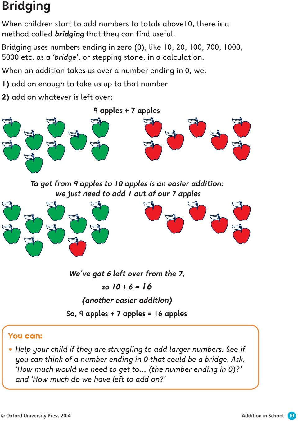 When an addition takes us over a number ending in 0, we: 1) add on enough to take us up to that number 2) add on whatever is left over: 9 apples + 7 apples To get from 9 apples to 10 apples is an