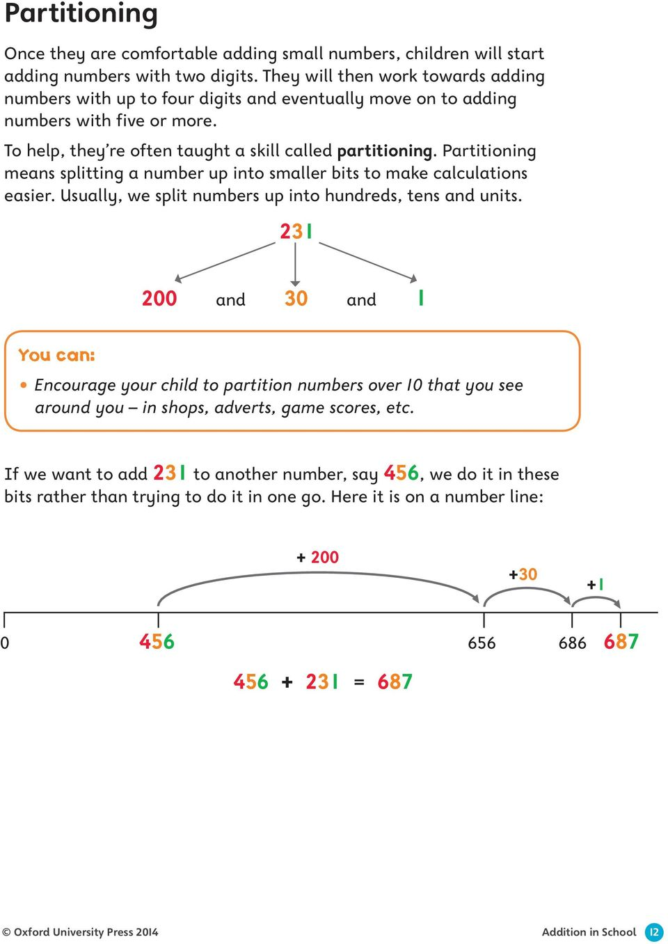 Partitioning means splitting a number up into smaller bits to make calculations easier. Usually, we split numbers up into hundreds, tens and units.