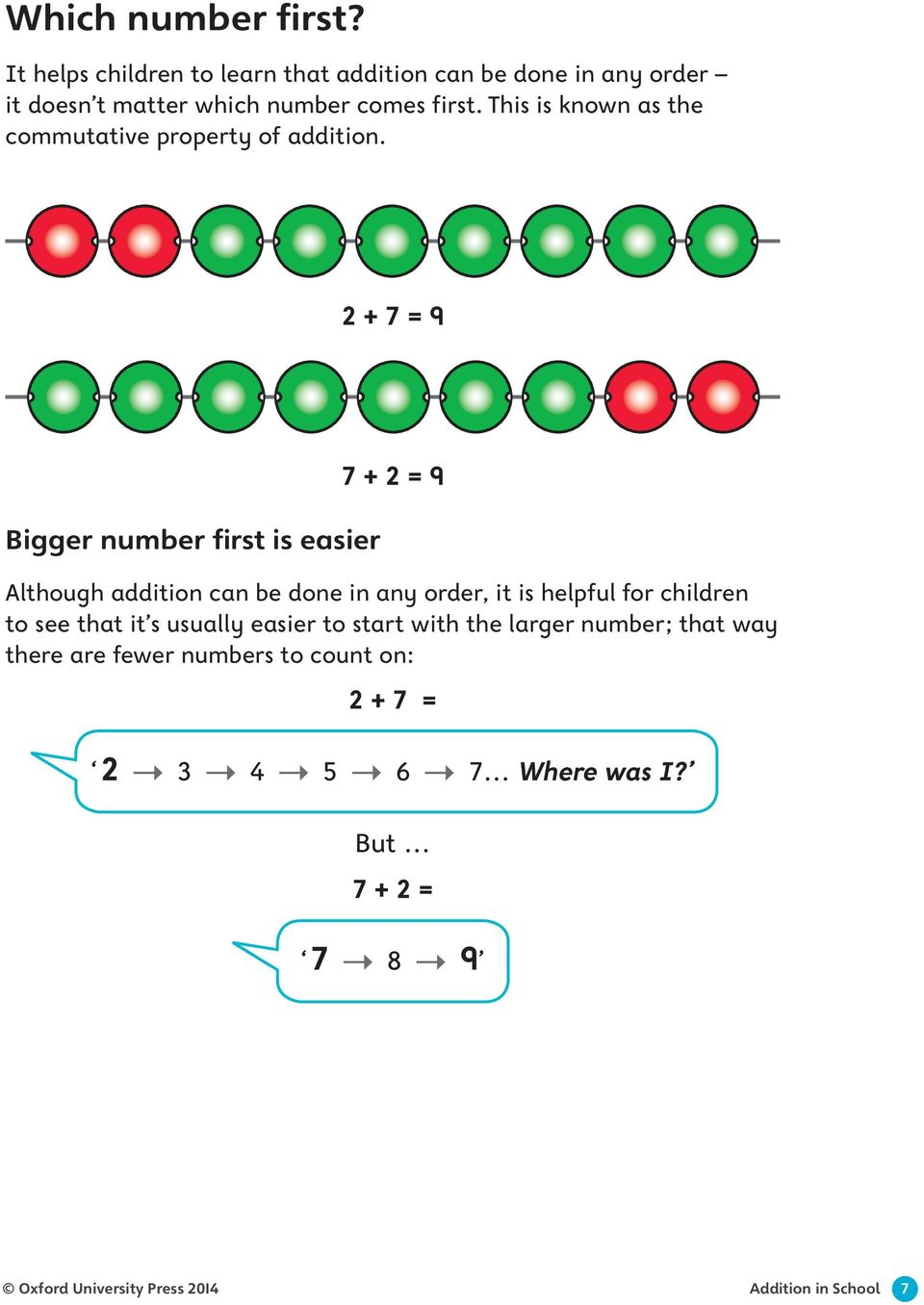 2 + 7 = 9 Bigger number first is easier 7 + 2 = 9 Although addition can be done in any order, it is helpful for children to see