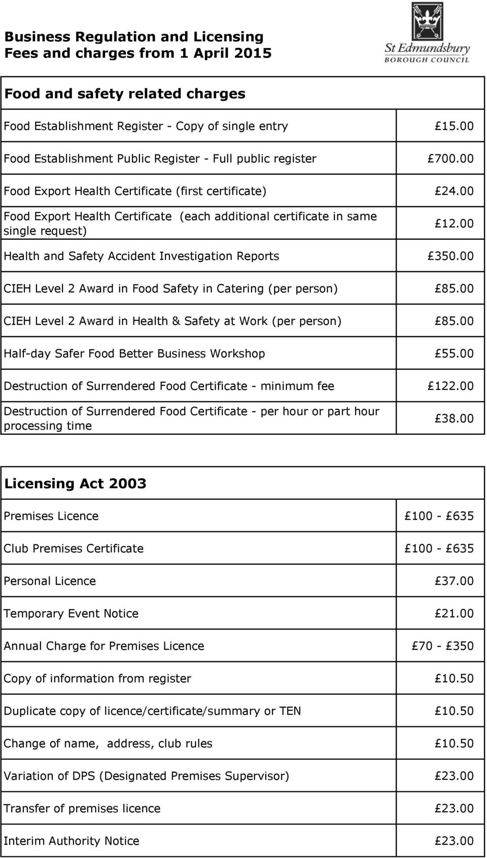 00 Food Export Health Certificate (each additional certificate in same single request) 12.00 Health and Safety Accident Investigation Reports 350.