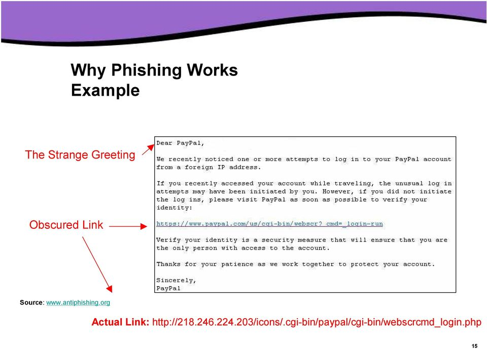 antiphishing.org Actual Link: http://218.246.