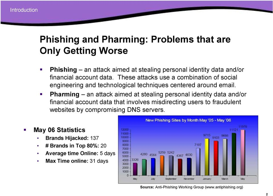 Pharming an attack aimed at stealing personal identity data and/or financial account data that involves misdirecting users to fraudulent websites by
