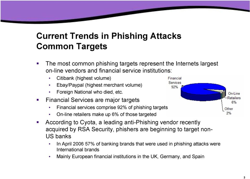 Financial Services are major targets Financial services comprise 92% of phishing targets On-line retailers make up 6% of those targeted According to Cyota, a leading