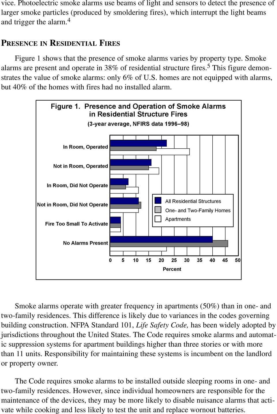 5 This figure demonstrates the value of smoke alarms: only 6% of U.S. homes are not equipped with alarms, but 40% of the homes with fires had no installed alarm. Figure 1.