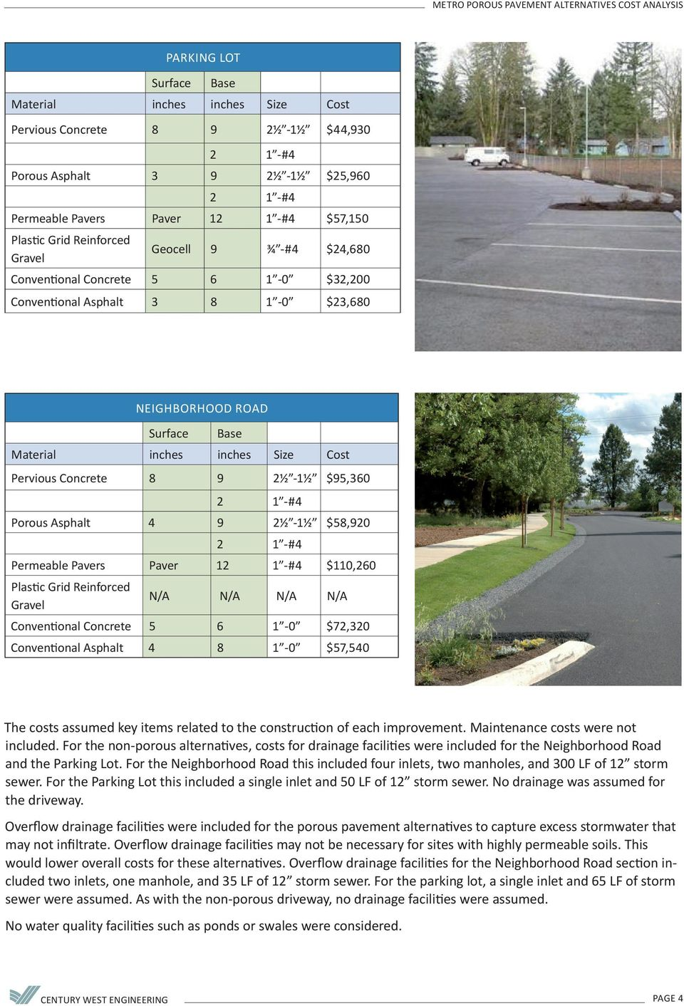 Conventional Asphalt 4 8 1-0 $57,540 The costs assumed key items related to the construction of each improvement. Maintenance costs were not included.