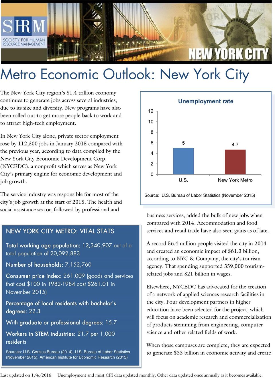 In New York City alone, private sector employment rose by 112,300 jobs in January 2015 compared with the previous year, according to data compiled by the New York City Economic Development Corp.