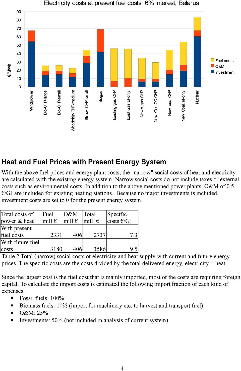 "plant costs, the ""narrow"" social costs of heat and electricity are calculated with the existing energy system. Narrow social costs do not include taxes or external costs such as environmental costs."