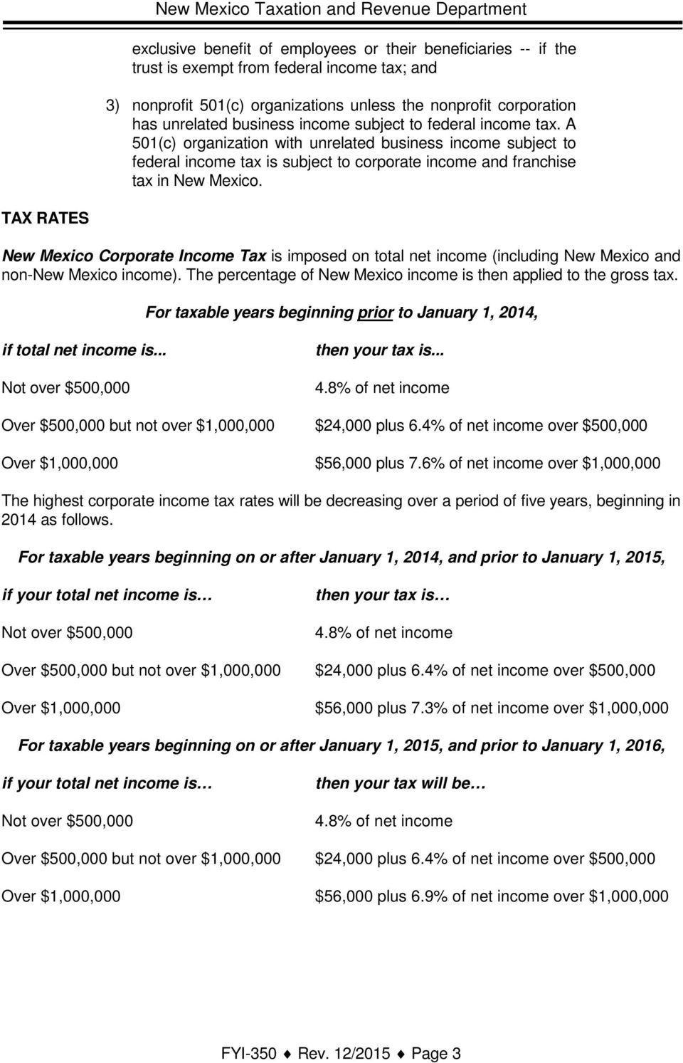 TAX RATES New Mexico Corporate Income Tax is imposed on total net income (including New Mexico and non-new Mexico income). The percentage of New Mexico income is then applied to the gross tax.