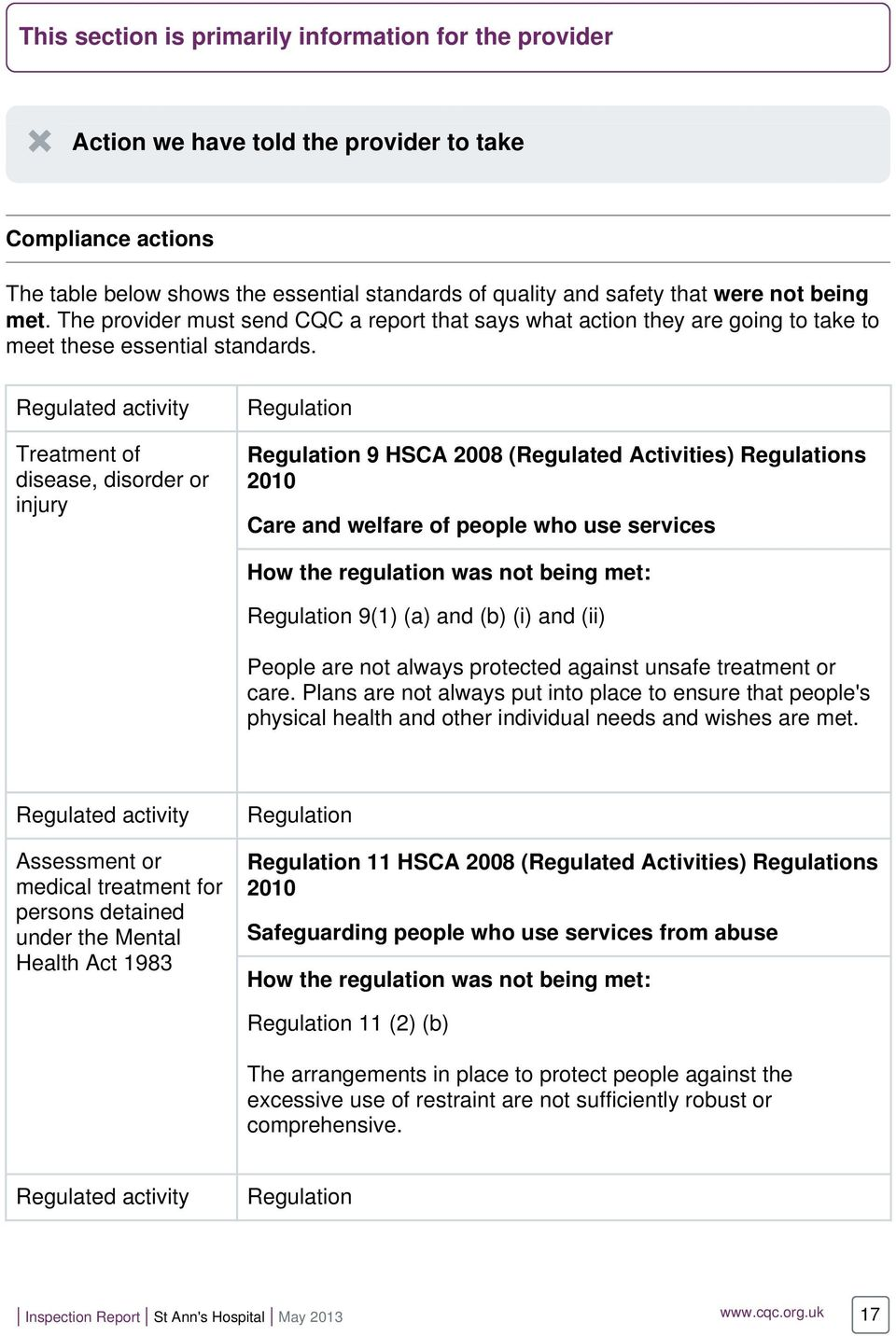 Regulated activity Treatment of disease, disorder or injury Regulation Regulation 9 HSCA 2008 (Regulated Activities) Regulations 2010 Care and welfare of people who use services How the regulation