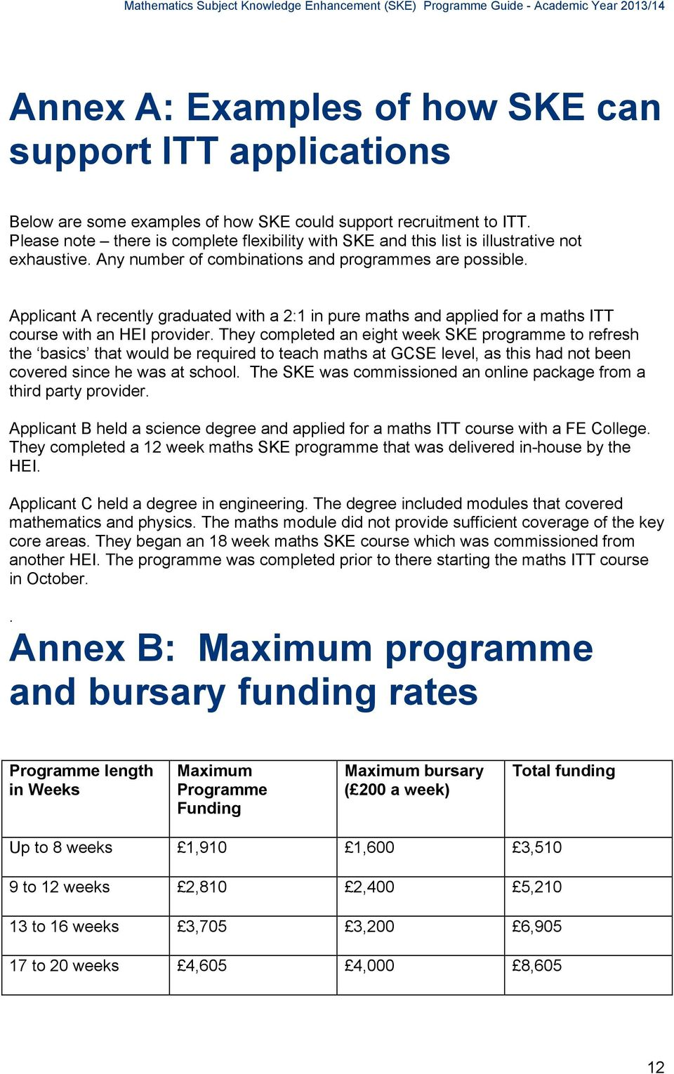 Applicant A recently graduated with a 2:1 in pure maths and applied for a maths ITT course with an HEI provider.