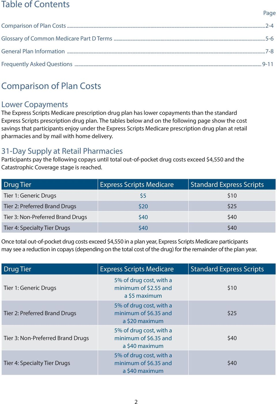 The tables below and on the following page show the cost savings that participants enjoy under the Express Scripts Medicare prescription drug plan at retail pharmacies and by mail with home delivery.