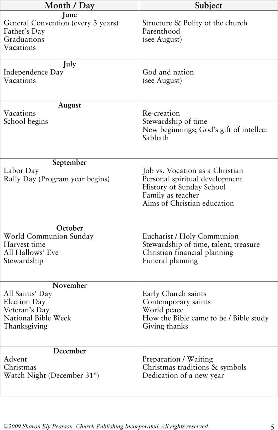 Vocation as a Christian Personal spiritual development History of Sunday School Family as teacher Aims of Christian education October World Communion Sunday Harvest time All Hallows Eve Stewardship