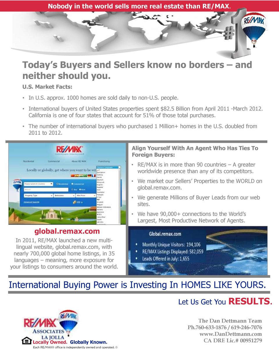 The number of international buyers who purchased 1 Million+ homes in the U.S. doubled from 2011 to 2012.