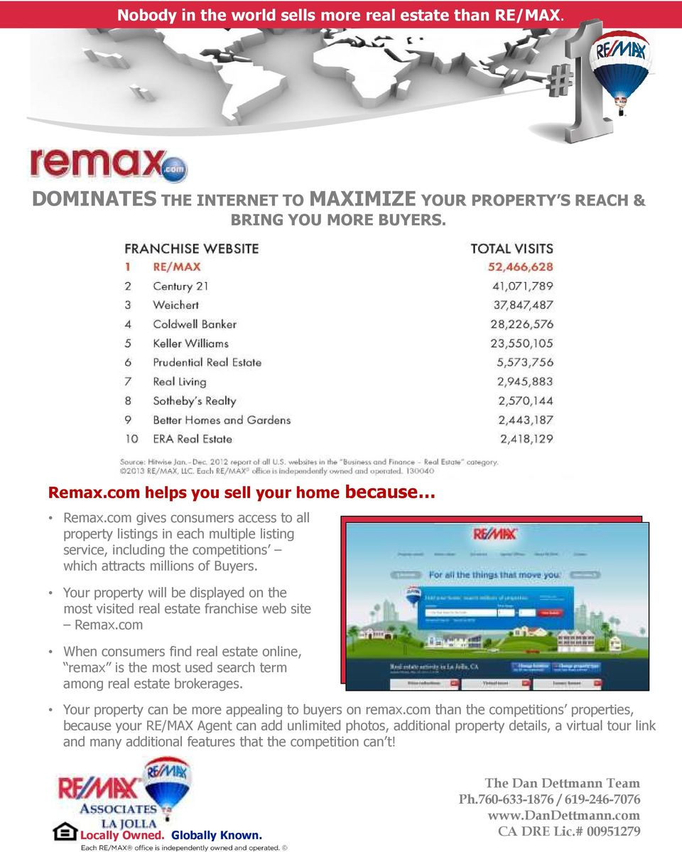 Your property will be displayed on the most visited real estate franchise web site Remax.