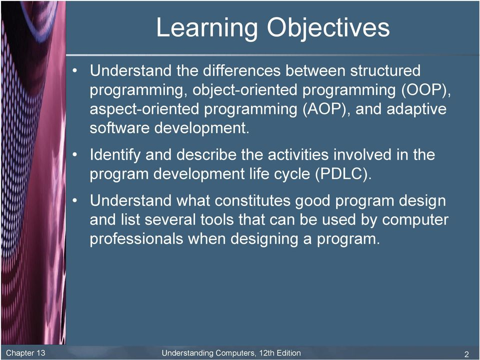 Identify and describe the activities involved in the program development life cycle (PDLC).