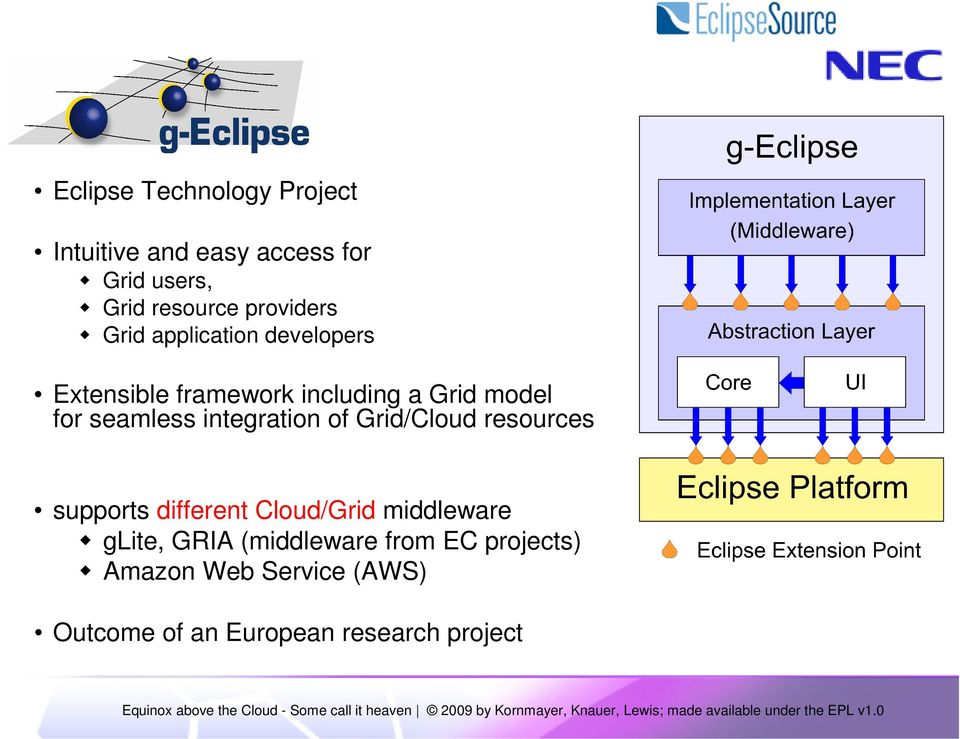 seamless integration of Grid/Cloud resources supports different Cloud/Grid middleware