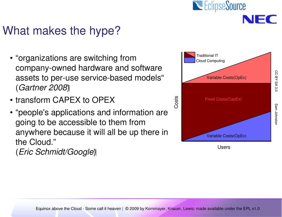 (Gartner 2008) transform CAPEX to OPEX people's applications and information are going to be accessible to them