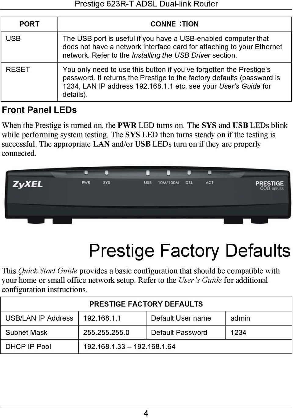 It returns the Prestige to the factory defaults (password is 1234, LAN IP address 192.168.1.1 etc. see your User s Guide for details). When the Prestige is turned on, the PWR LED turns on.