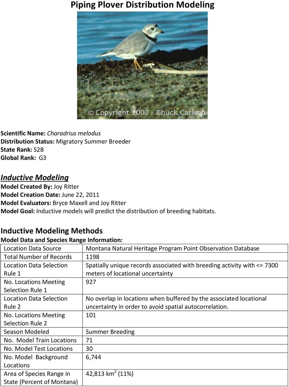 Inductive Modeling Methods Model Data and Species Range Information: Location Data Source Montana Natural Heritage Program Point Observation Database Total Number of Records 1198 Location Data