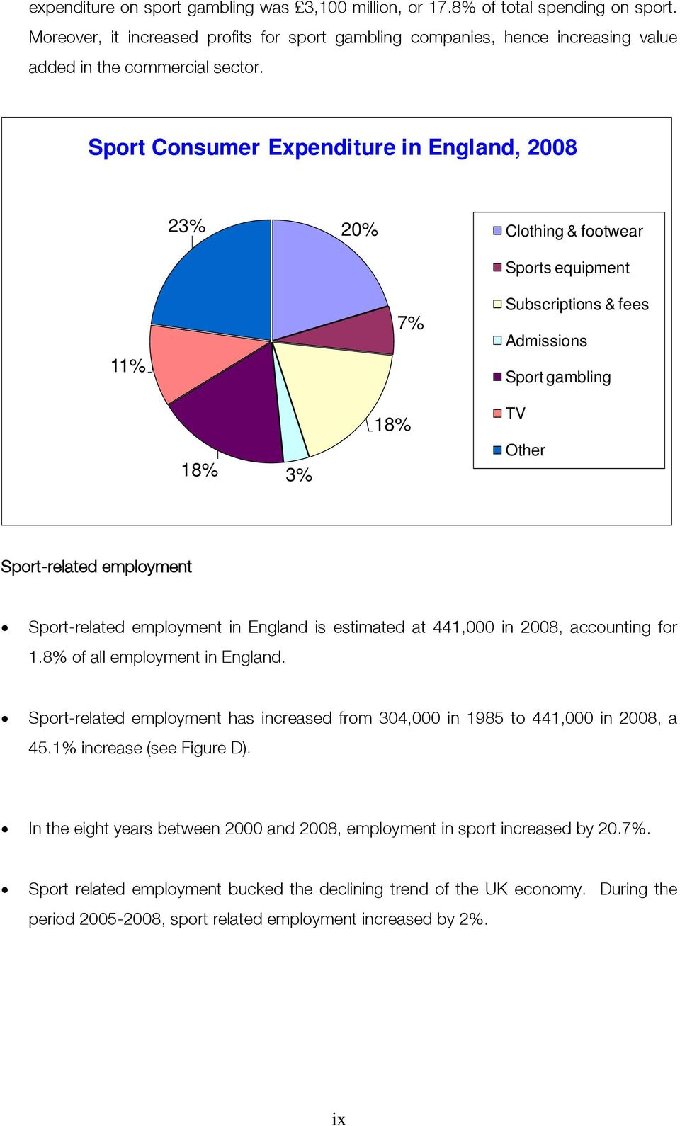 Sport Consumer Expenditure in England, 2008 23% 20% Clothing & footwear Sports equipment 11% 7% Subscriptions & fees Admissions Sport gambling 18% 3% 18% TV Other Sport-related employment