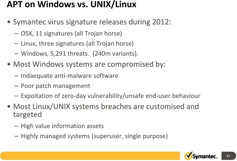Trojan horse) Windows, 5,291 threats. (240m variants).