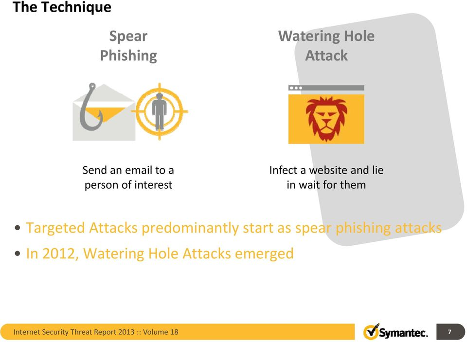 Attacks predominantly start as spear phishing attacks In 2012,
