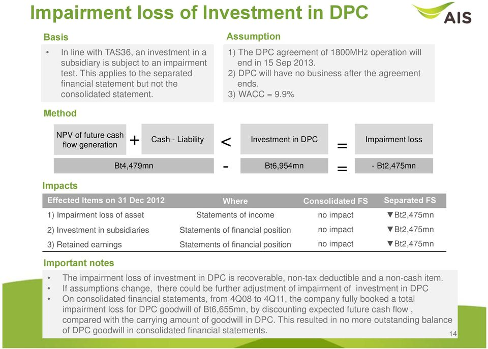 2) DPC will have no business after the agreement ends. 3) WACC = 9.