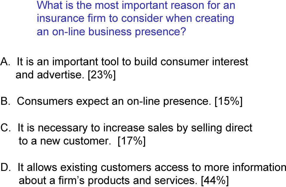 Consumers expect an on-line presence. [15%] C.