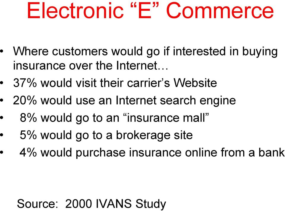 use an Internet search engine 8% would go to an insurance mall 5% would go to