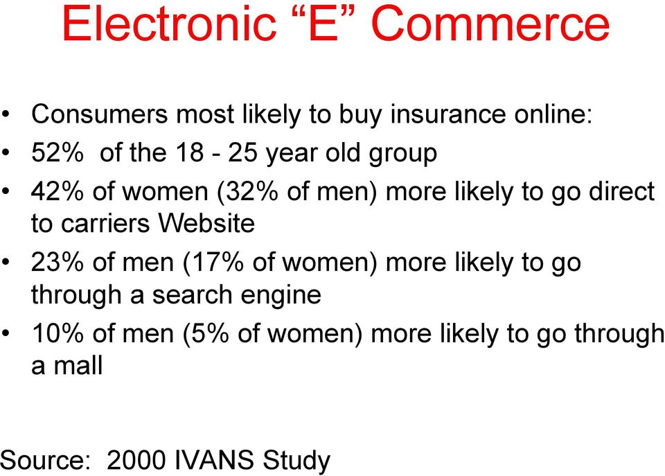 carriers Website 23% of men (17% of women) more likely to go through a search
