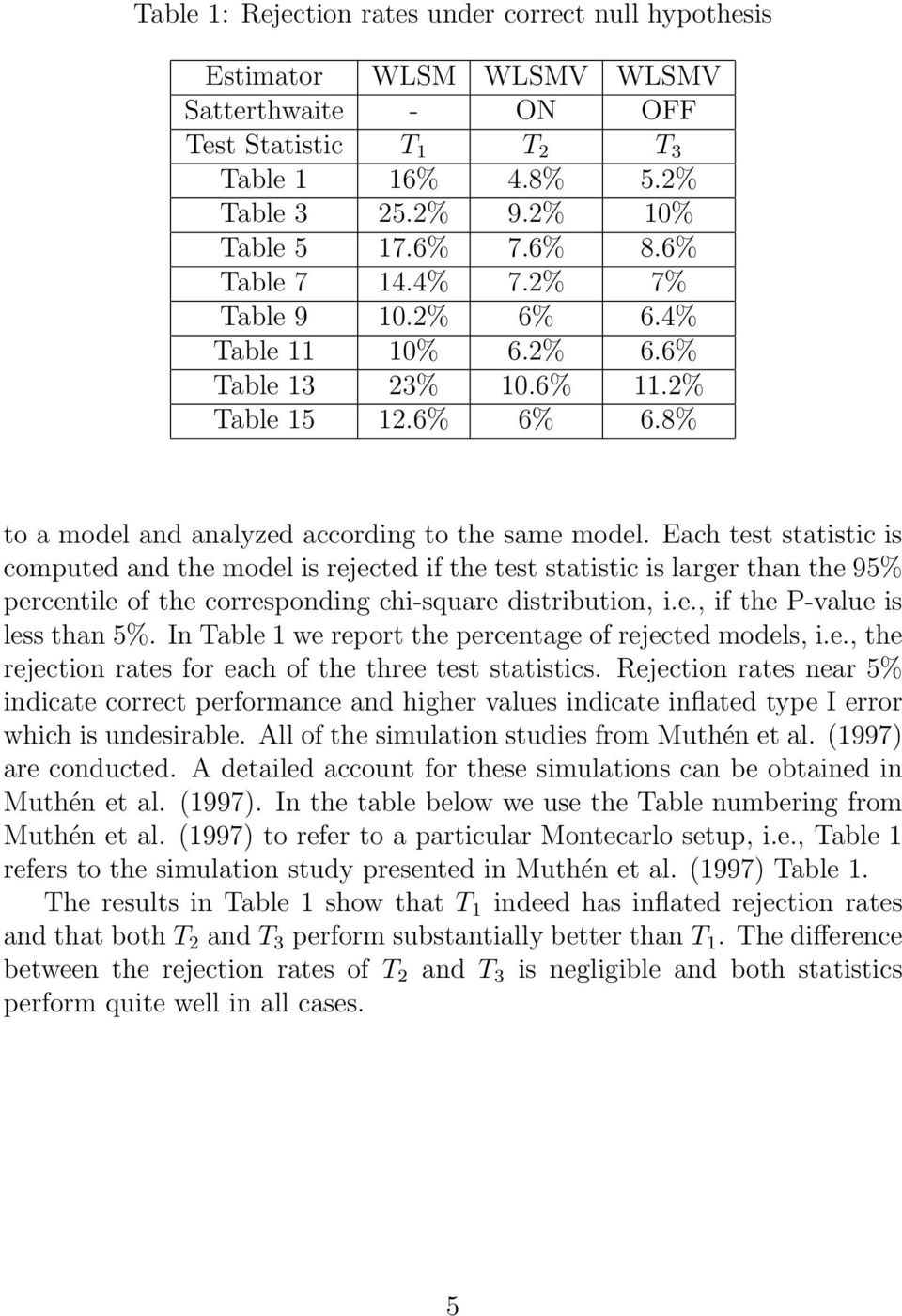 Each test statistic is computed and the model is rejected if the test statistic is larger than the 95% percentile of the corresponding chi-square distribution, i.e., if the P-value is less than 5%.
